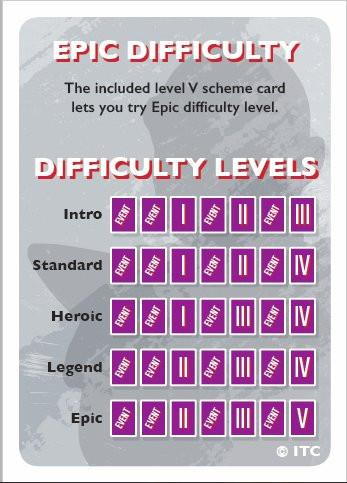 Thunderbirds Devious Schemes Bonus 6 Card pack