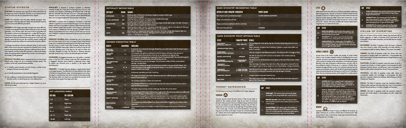 Mutant Chronicles Gamesmaster Screen - Modiphius Entertainment