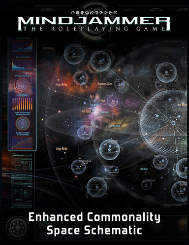 Mindjammer: THE ENHANCED COMMONALITY SPACE SCHEMATIC (poster map) - Modiphius Entertainment