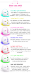 LED Facial Mask Therapy