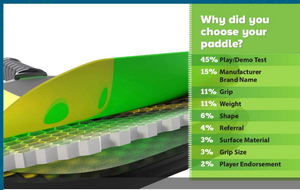 How to choose the right paddle for you!