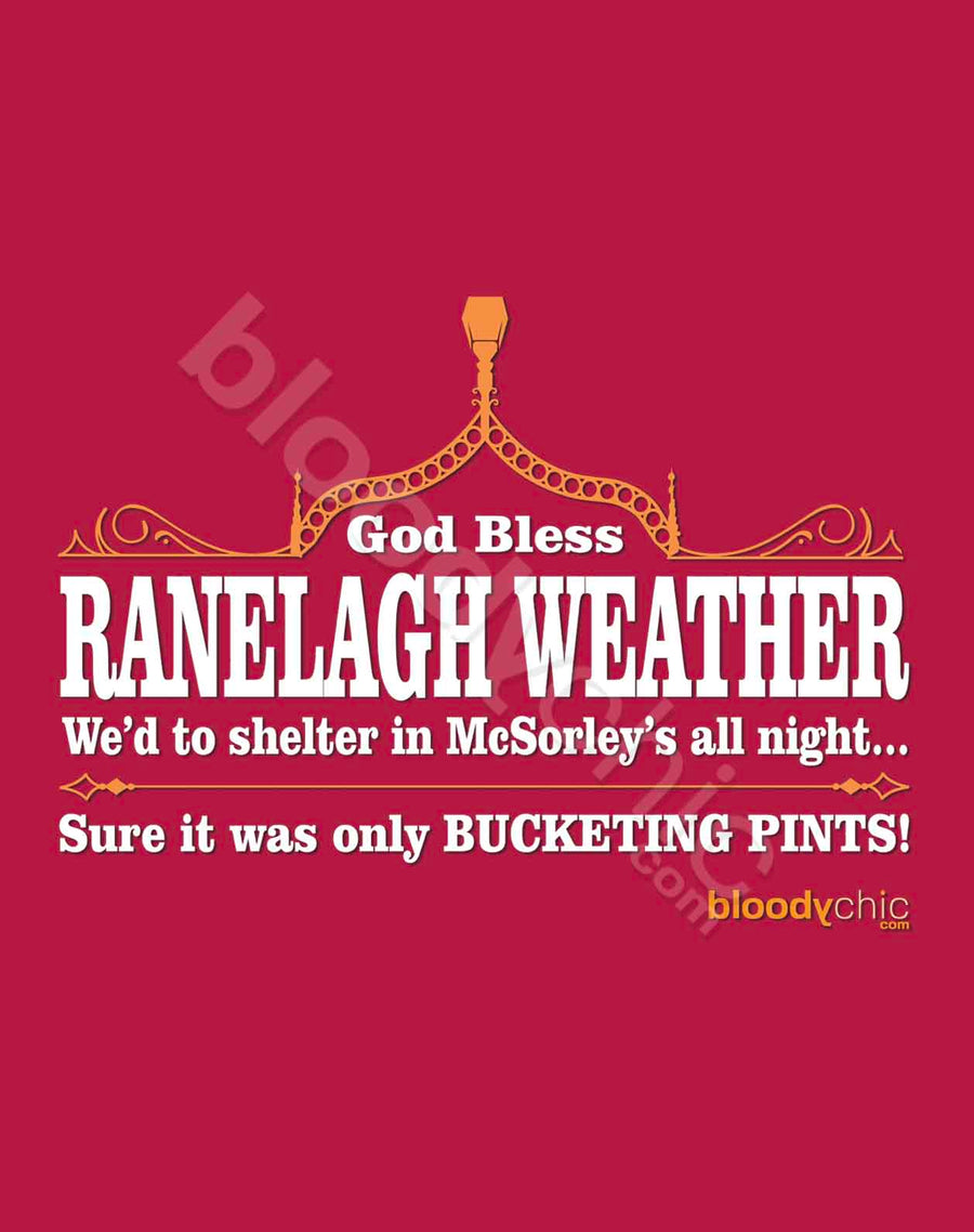 Ranelagh Weather_Multi