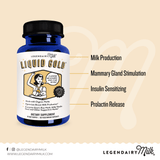 Legendairy Milk - Liquid Gold Product Comparison
