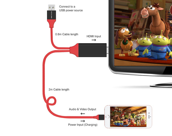 HDMI to Lightning Cable 2m 1080p HDTV 8 Channel Digital Audio