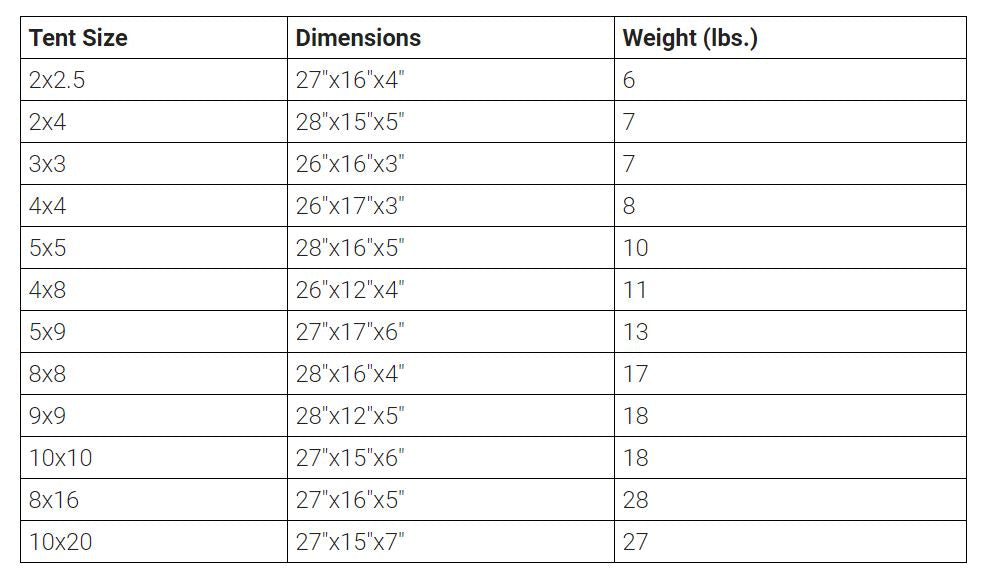 Gorilla Grow Tent 2 Foot Height Extension (Standard Line Only) Specification Sheet