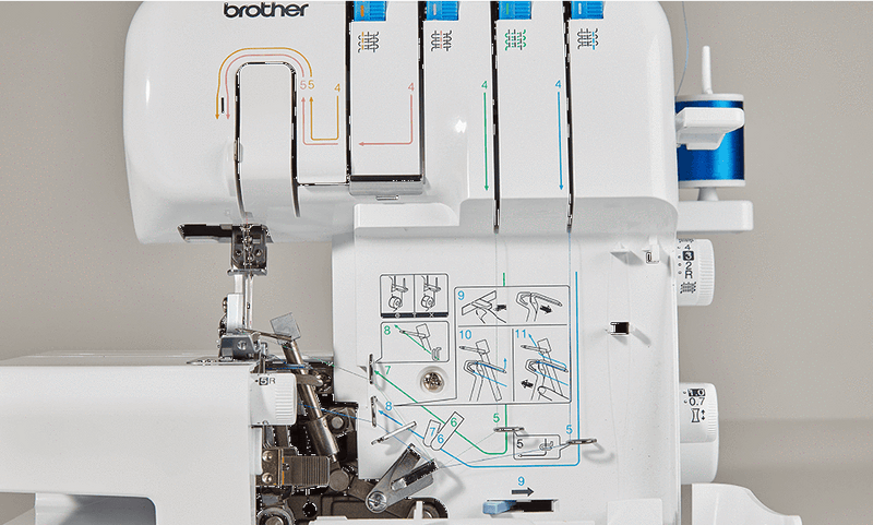 Brother 3034DWT Overlocker with table and feet