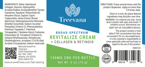 Revitalize Cream with Collagen + Retiniod - 100mg