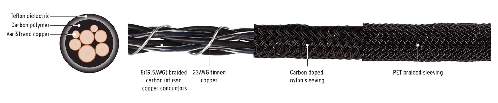 Kimber Carbon Phono Cable