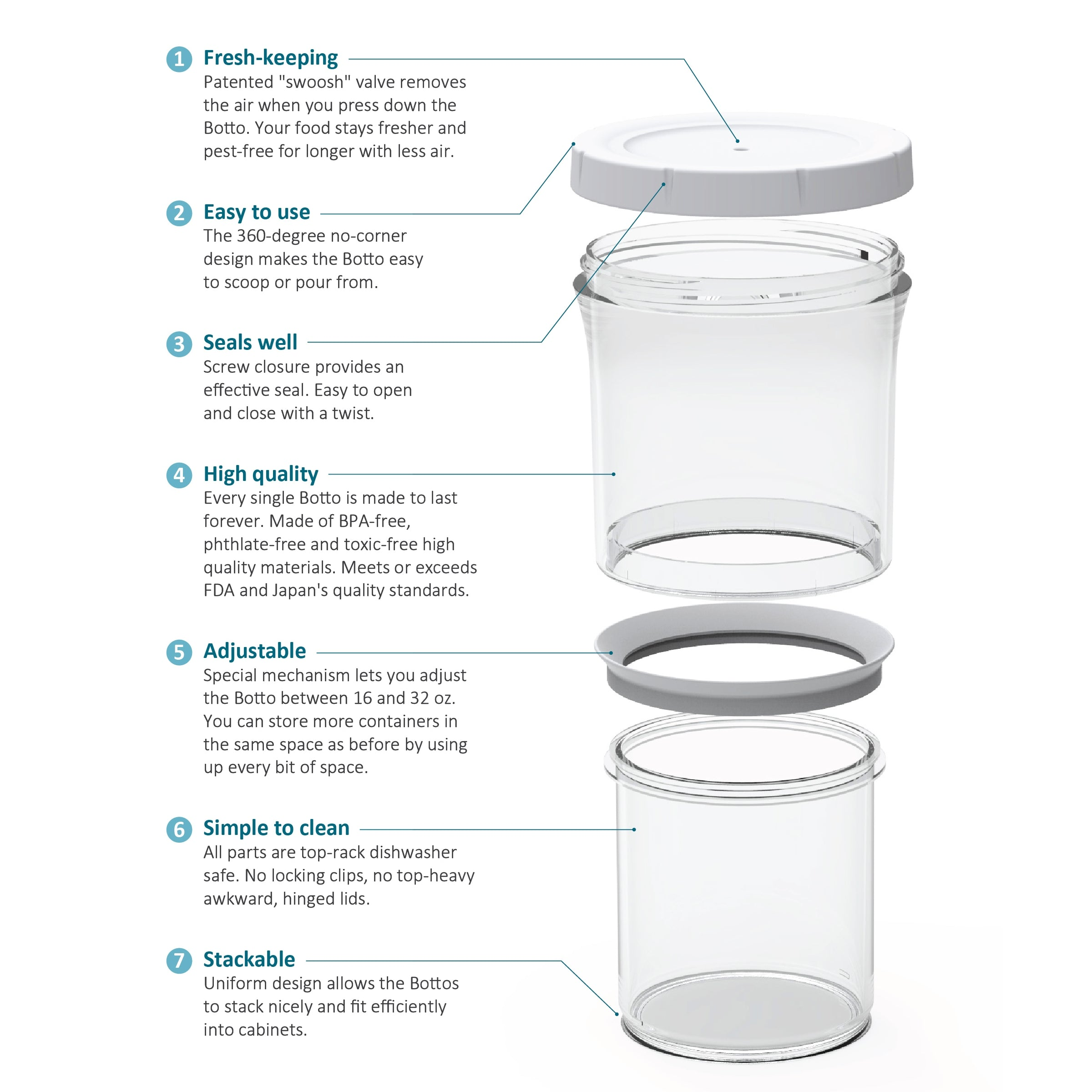 Botto: The Adjustable Container