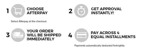 Afterpay Steps