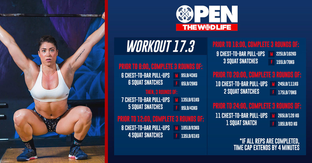CrossFit Open Workout 17.3