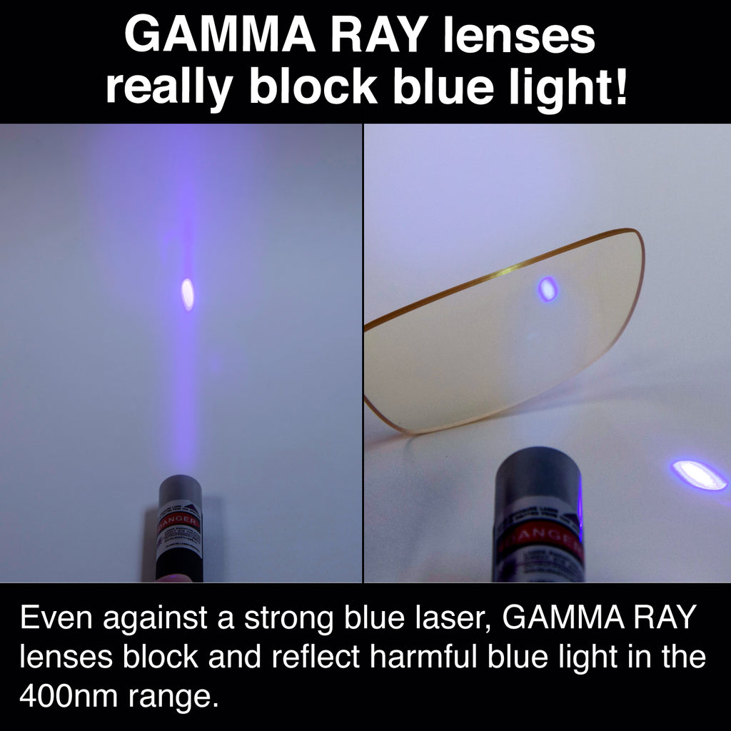 Blue Light Blocking Computer Glasses