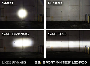"Diode Dynamics Stage Series 3"" SAE/DOT Sport ANGLED LED Pod - Pair - NEO Garage"