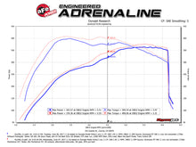 Load image into Gallery viewer, AFE Momentum GT Pro 5R Cold Air Intake System - NEO Garage