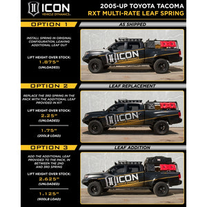 Icon Vehicle Dynamics Stage 8 Kit - NEO Garage