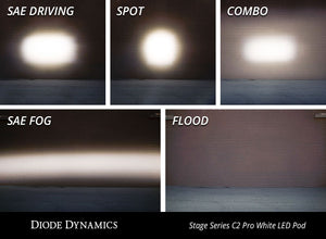 Diode Dynamics Stage Series C2 LED Lights, Amber PRO
