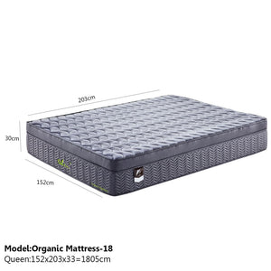 Yvonne Beauty Rest Soft Mattress King Size - Queen - Mattress