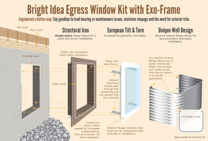 Bright Idea Egress Window Kit