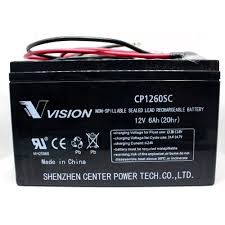 POWER CORE E90 BATTERY
