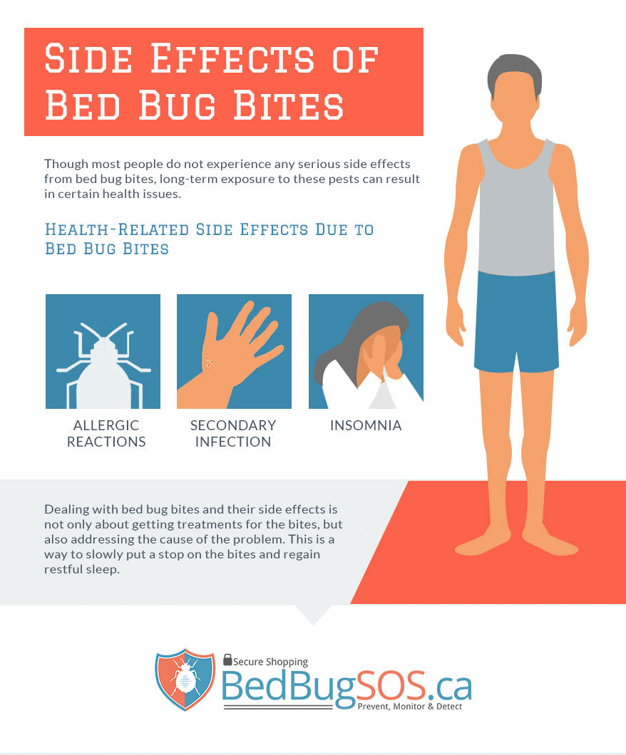 Side Effects Of Bed Bug Bites Bed Bug Sos Blog Blog Bed