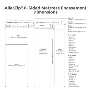 Bed Bug Mattress Cover - AllerZip®Smooth - Bed Bug SOS