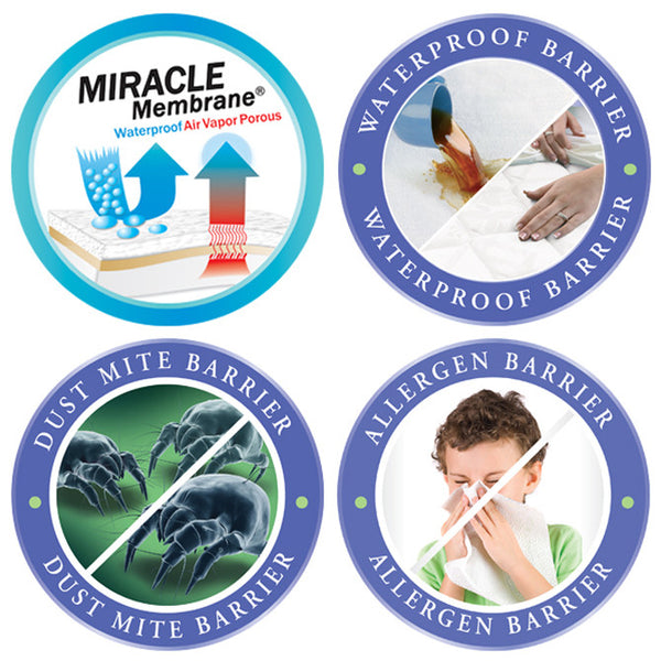 Canada S Source For Bed Bug Treatment Products Bed Bug Sos