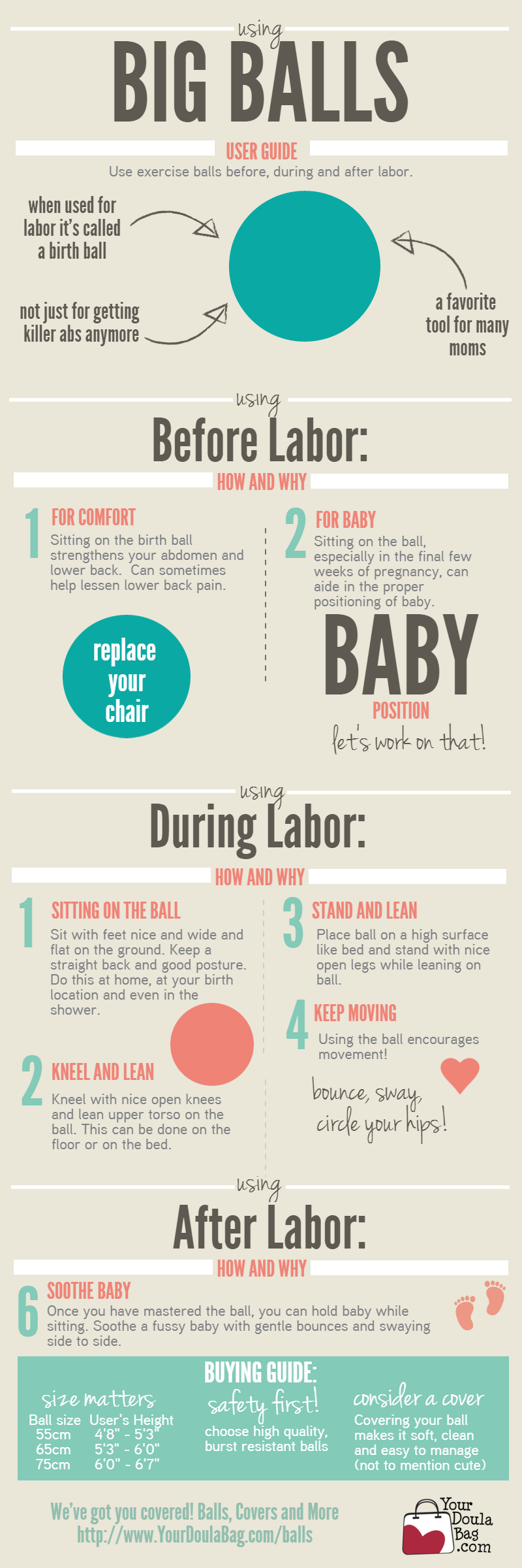 Birth Balls and Labor - How To Use Infographic