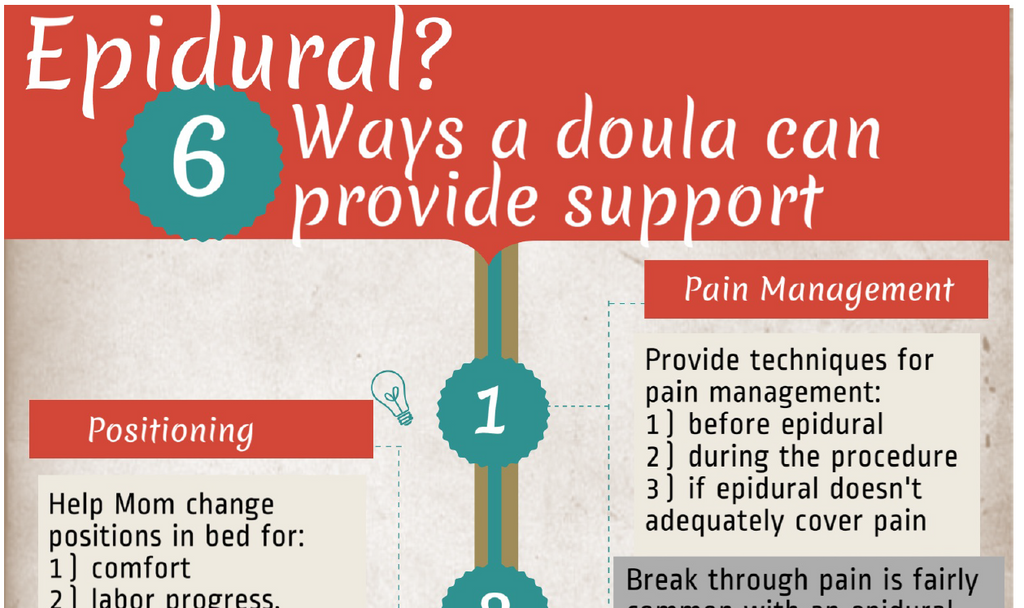 Epidural? 6 Ways a Doula Can Support Infographic Handout