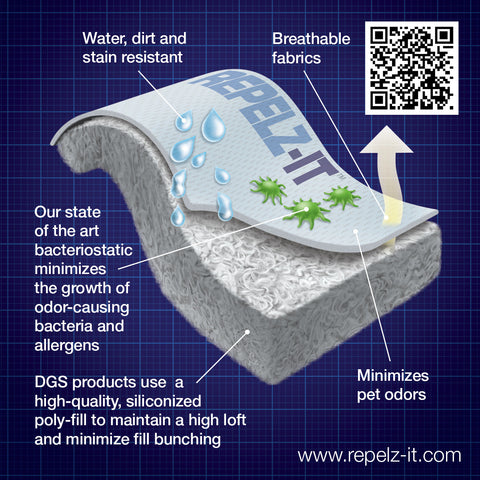 Rectangle Beds with Repelz-It