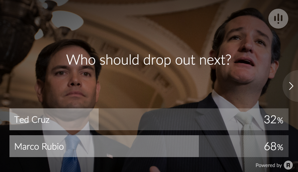 POLL RESULTS: Who should drop out of the race next?
