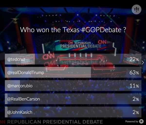 VOTERS PICKED THE WINNER OF LAST NIGHT'S CNN REPUBLICAN GOP DEBATE IN TEXAS