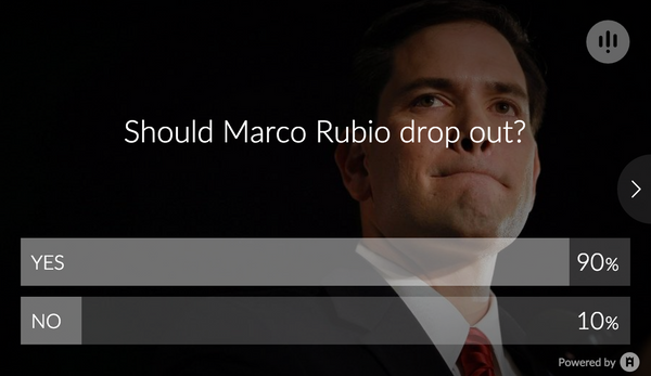 We asked 28,000 voters if Marco Rubio should drop out