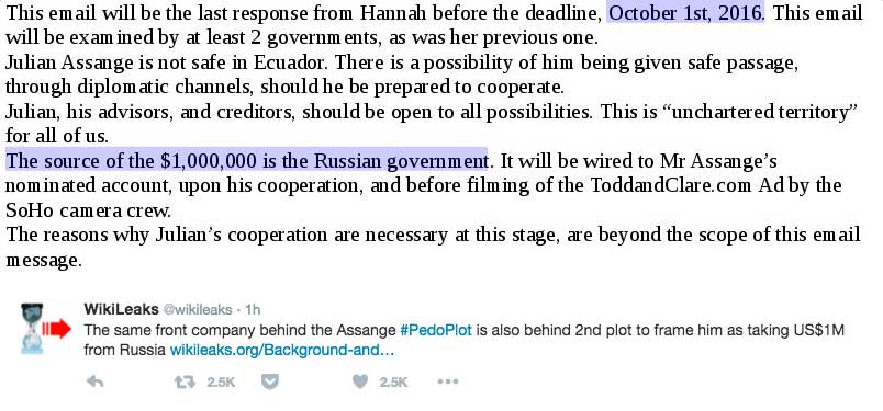 The same front company behind the Assange #PedoPlot is also behind 2nd plot to frame him as taking US$1M from Russia