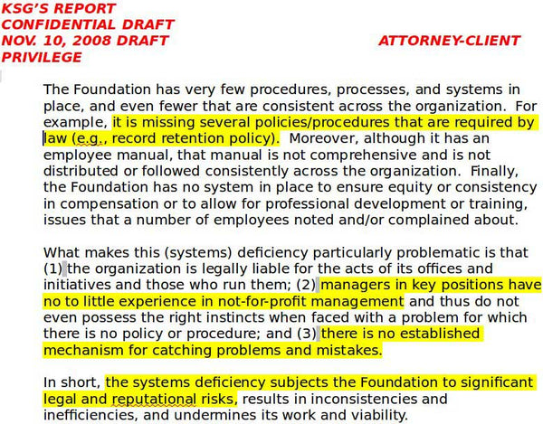 WIKI: Confidential auditor's report states Clinton Foundation engaging in illegal conduct...