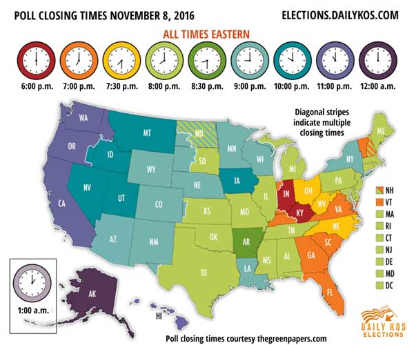 What time do the polls close tonight? (2016 Presidential Election)