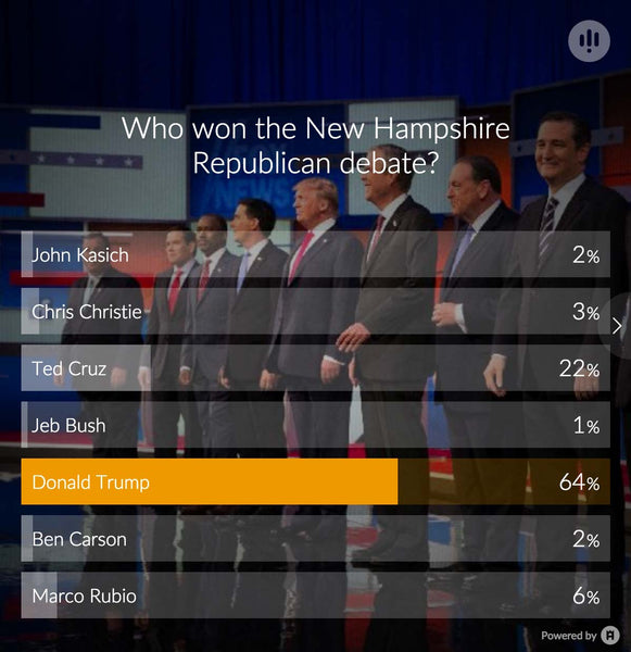 New Hampshire Republican Debate Poll Results