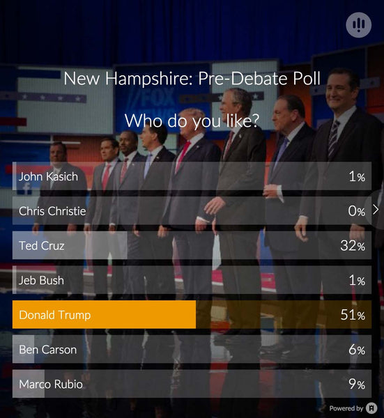 New Hampshire Pre-Debate Poll Results