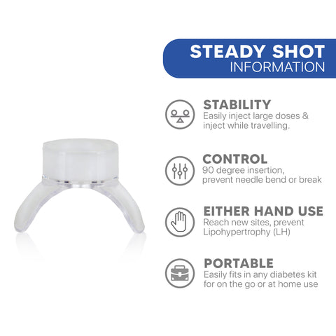 Steady Shot benefits for diabetes injections help