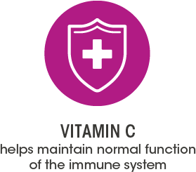 Vitamin C helps maintain normal function of the immune system.
