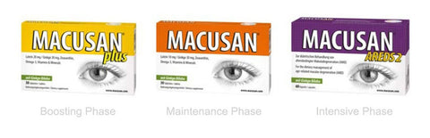 Age related Macular Degeneration Treatment