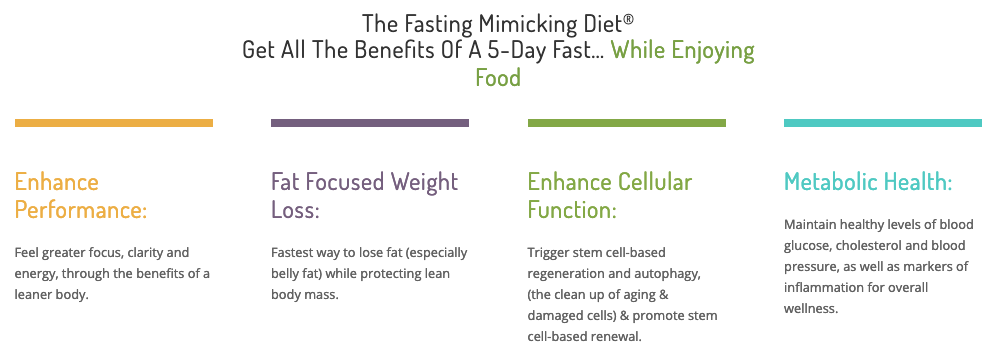 The Fasting Mimicking Diet®   Prolon – Benefit of Fasting