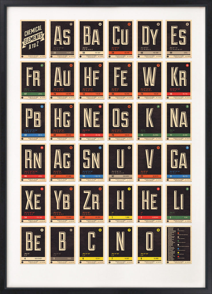 Chemical elements a to z alphabet print 67 inc 67 inc chemical elements a to z urtaz Image collections