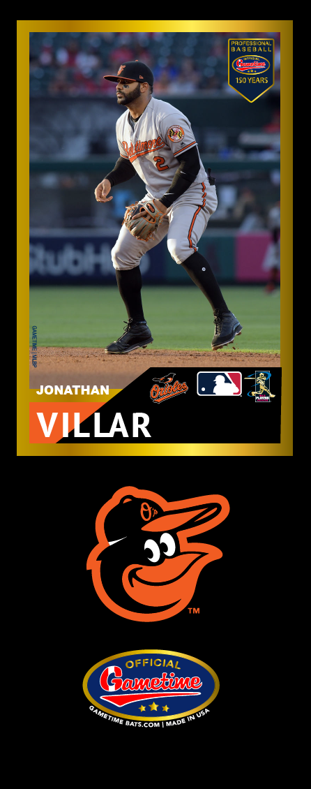 Jonathan Villar Photo Bat | MLB Collection