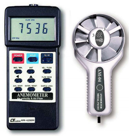 Anemometer - Air Flow & Air Velocity - AM4206M