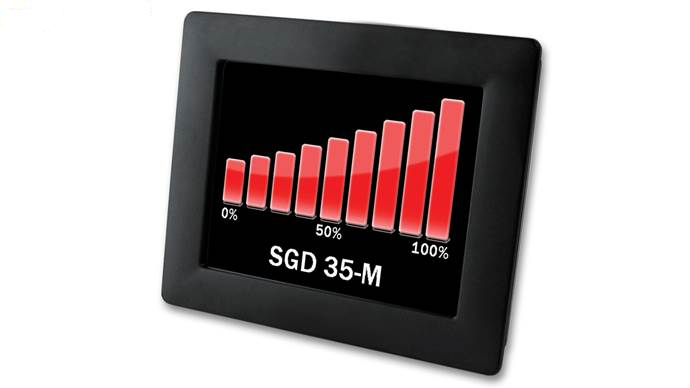 "3.5"" Programmable TFT Panel Meter - SGD 35-M"