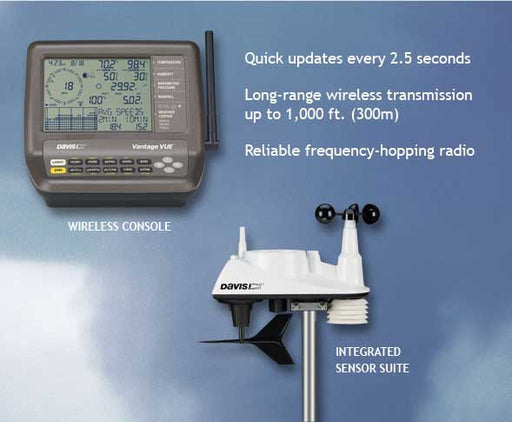 Vantage Vue Weather Station - 6250AU