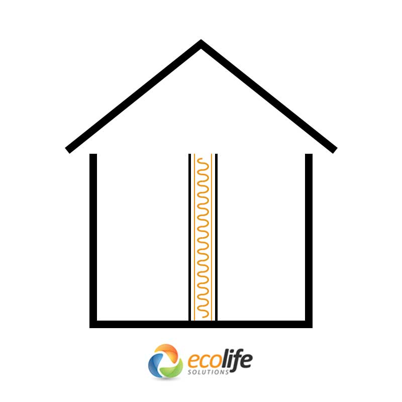 Earthwool Internal Wall Insulation Application - Buy Online at Ecolife Solutions