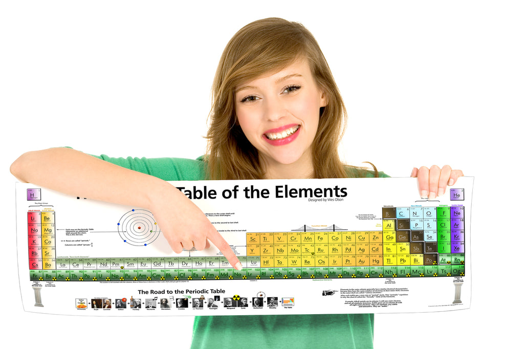 girl holding periodic table of the elements