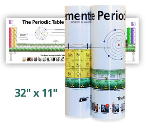 Periodic Table of the Elements (Classic)