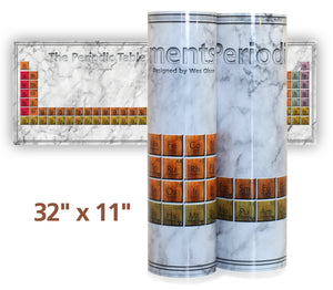 Periodic Table of the Elements dimensions